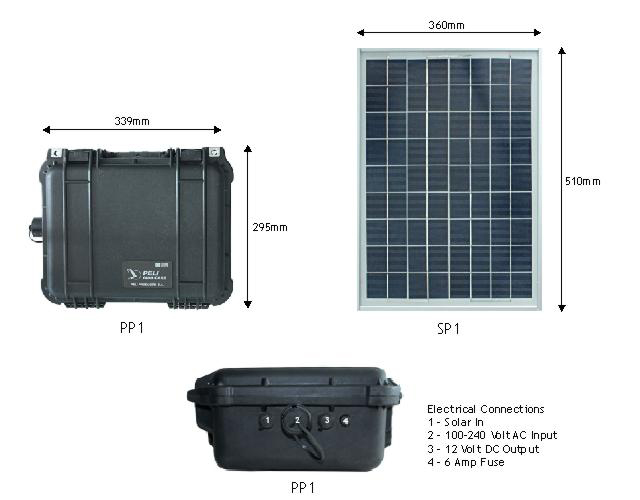 High capacity 20W solar panel IP67 rated power pack for long term12 volt T24-RDC telemetry applications