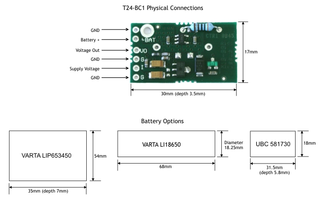 Telemetry battery charger options and dimensions